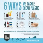 Less Plastic 6 Ways Graphic DEV